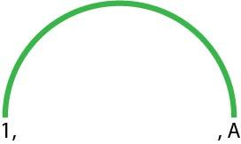 Trouver tous les diviseurs d'un nombre grace à la Méthode de l'Arc-en-ciel. La première paire de diviseurs d'un nombre. Les deux diviseurs sont reliés par paires par un arc de l'Arc-en-ciel.
