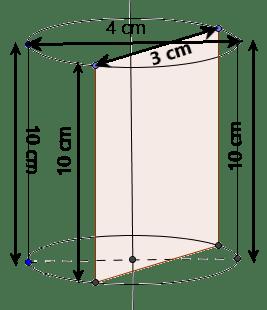 Cylindre avec une section parallèle à son axe.