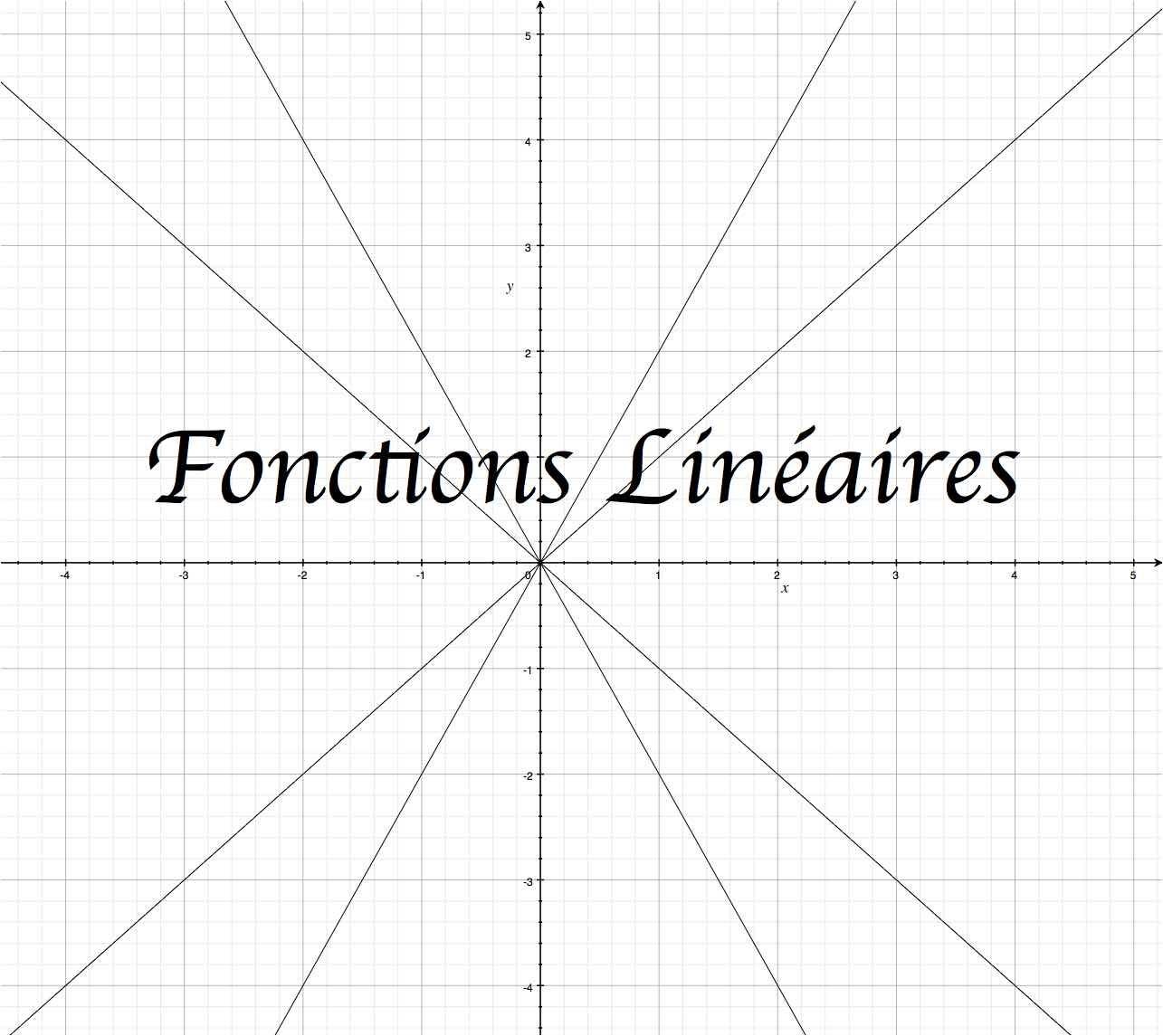 Fonction linéaire – Boostez vos connaissances sur ce cours 3eme
